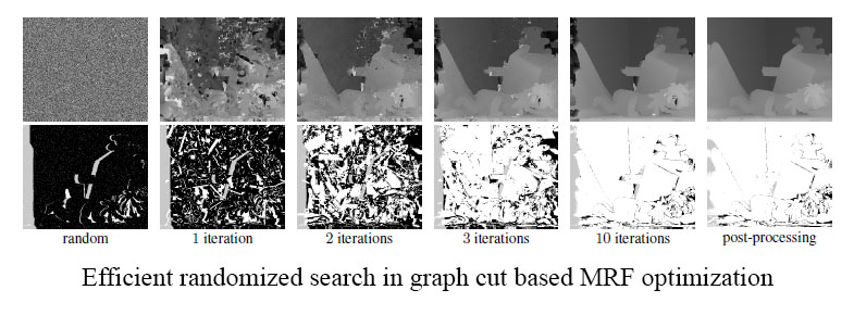 Continuous 3D Label Stereo Matching using Local Expansion Moves